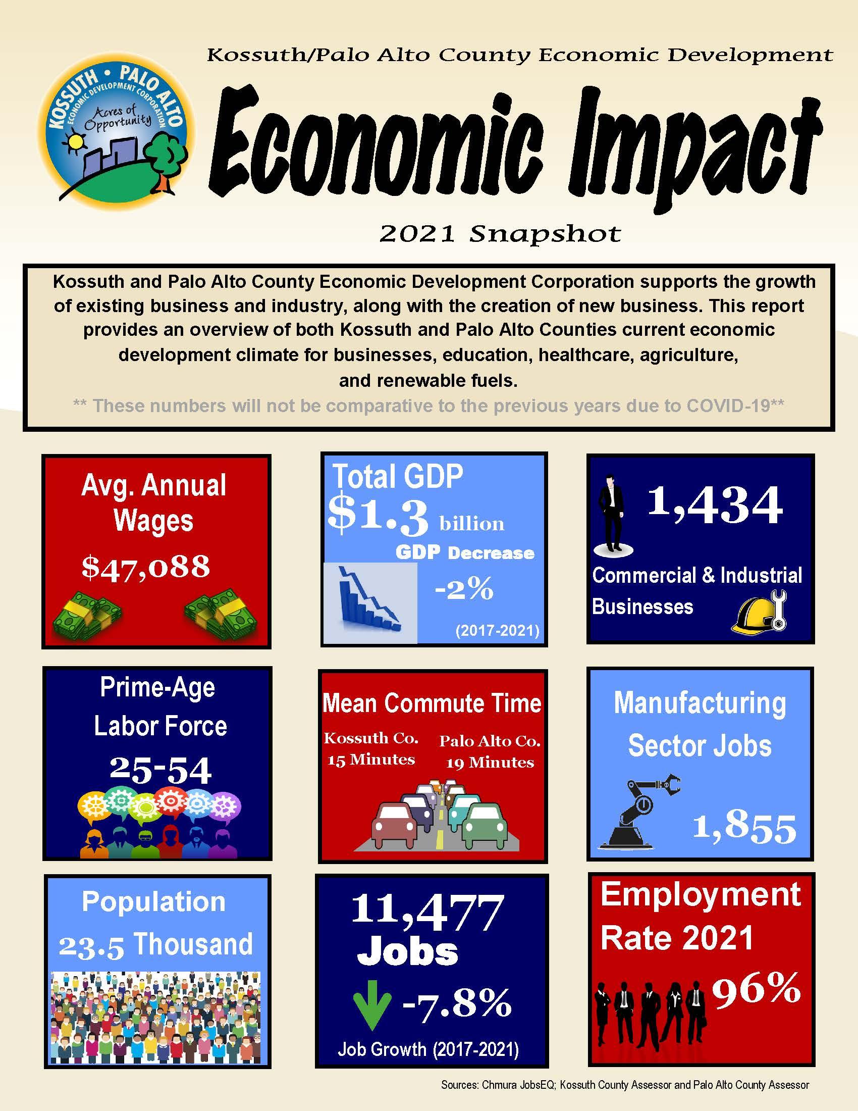 2021 ECONOMIC IMPACT Final_Page_1