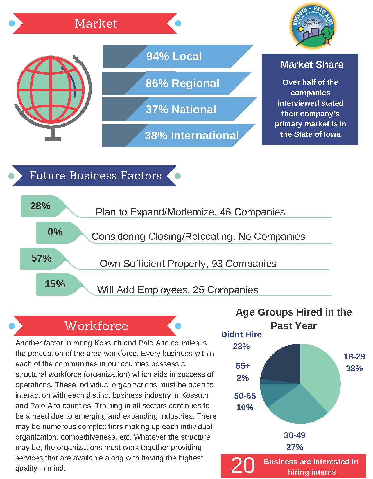 Back Page 2020 Business Survey