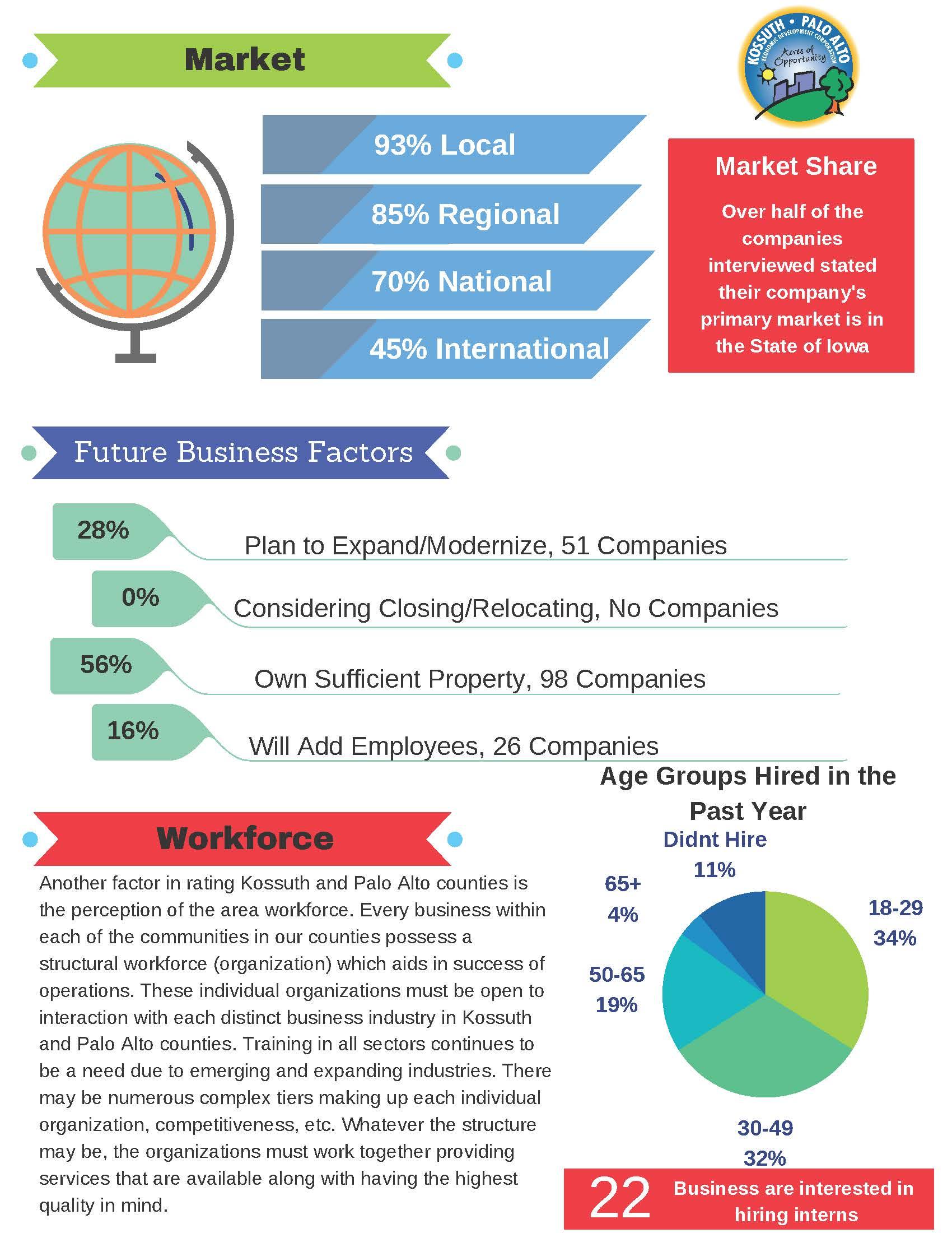 2020 Business Survey (22)